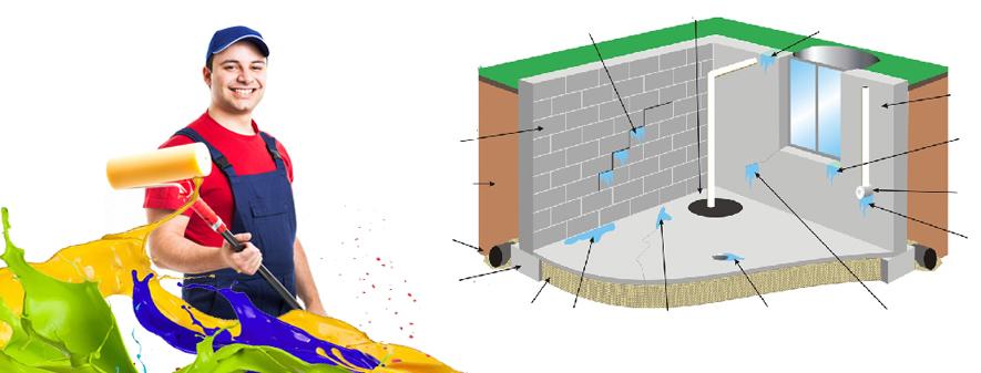 Công nghệ chống thấm ngược