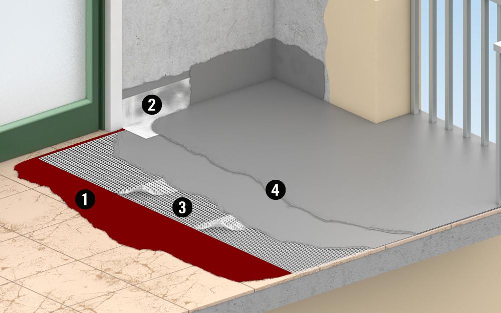 Công nghệ chống thấm sàn mái